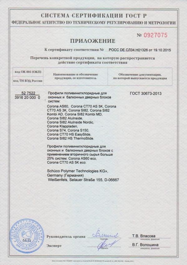 Сертификаты Schuco